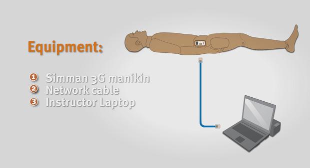 Hardwiring SimMan 3G to laptop