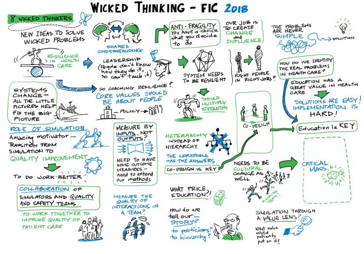 FIC visual notes